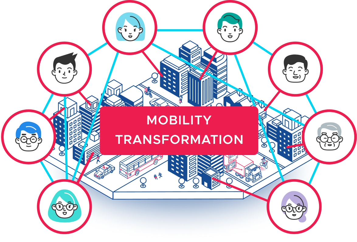 mobility transformation community