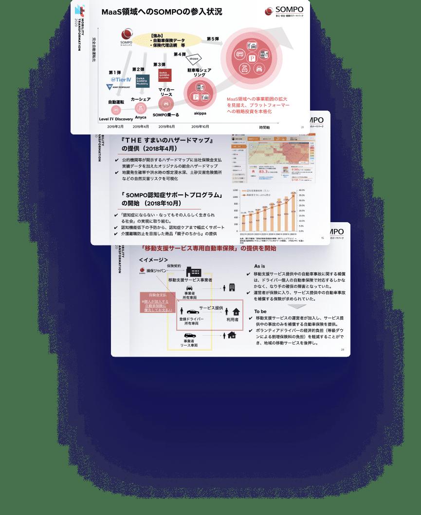 MaaS時代における保険の新たな価値について 講義資料